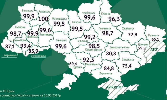 ukrán iskolák